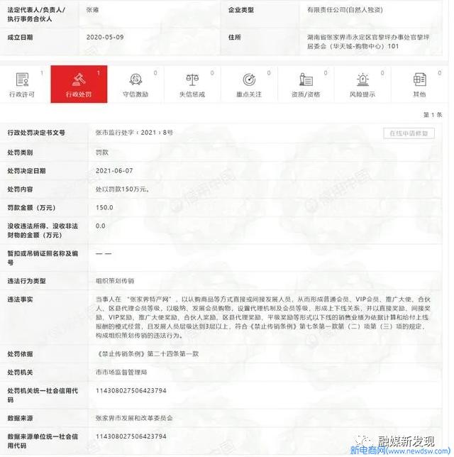 """""""张家界特产网""""因""""机构方案策划传销组织""""被处罚150万余元"""